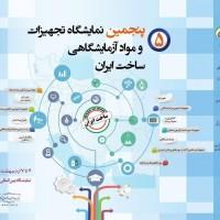 نمایشگاه تجهیزات آزمایشگاهی ساخت ایران 96